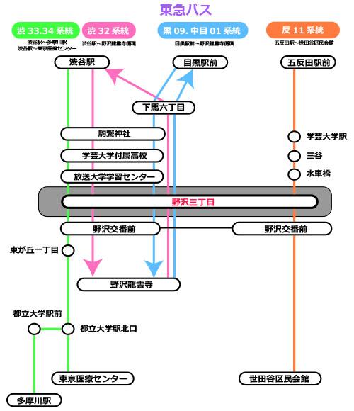 東急バス路線図